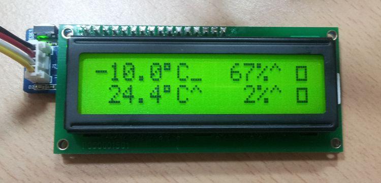 Температурные индикаторы