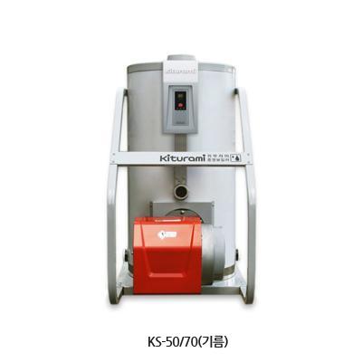 Модель Китурами KS