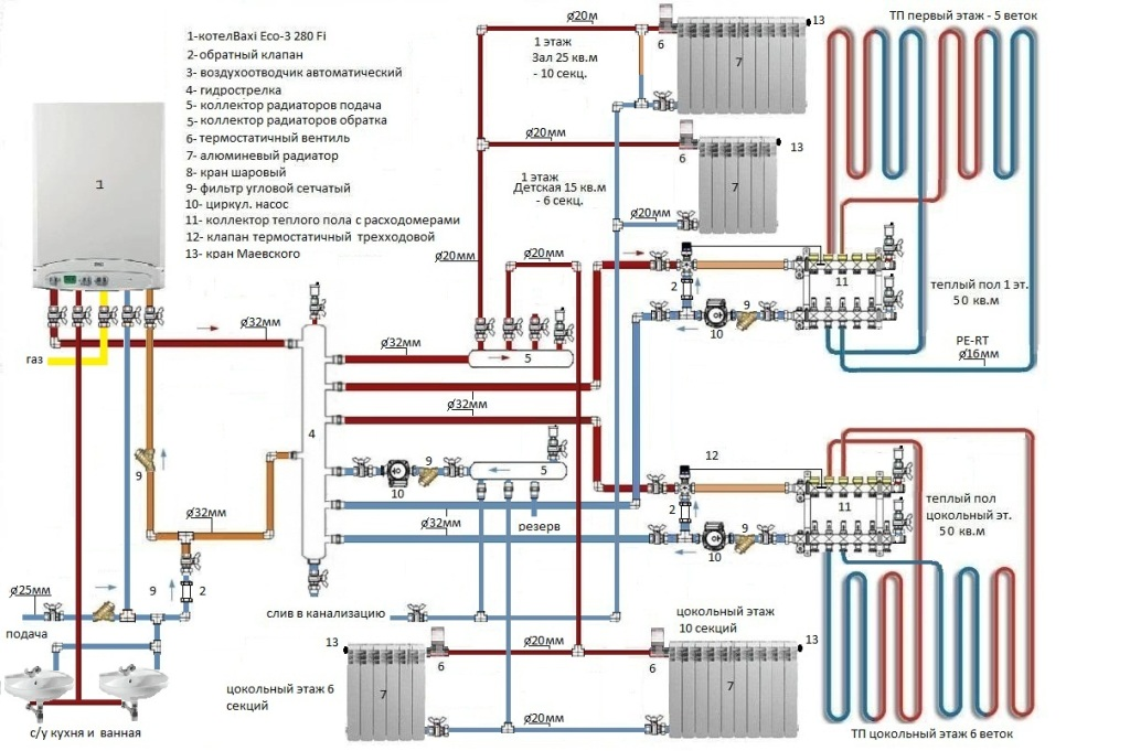 Типовая схема обвязки