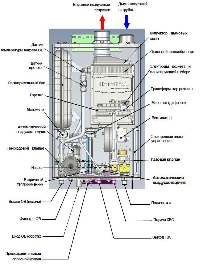 Navien ace-20k инструкция