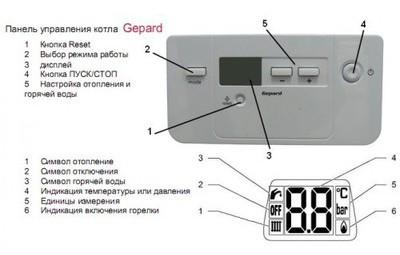 Сервисная инструкция панели упраления