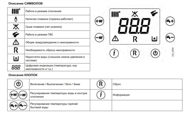 Индикатор на панели управления