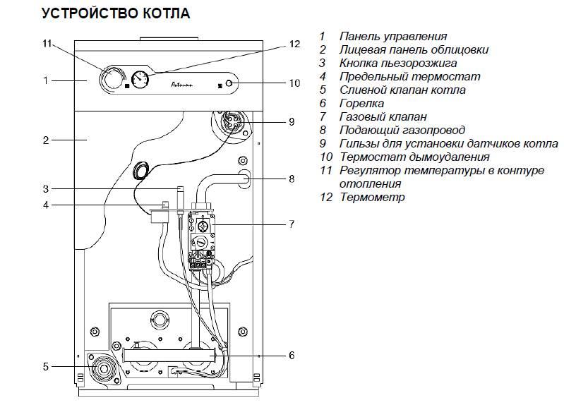 Схема устройства котла Новелла