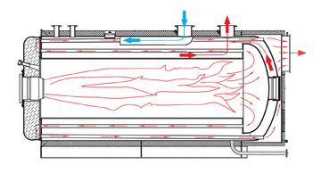 Схема нагревания воды